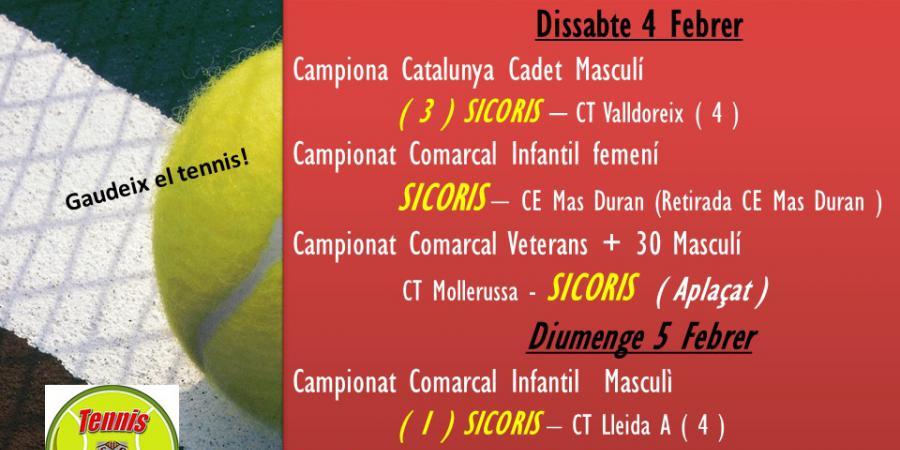 Resultats de la secció de tennis del Sícoris Club